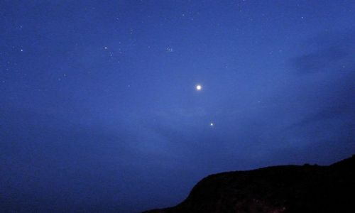 Planetary alignment in evening sky